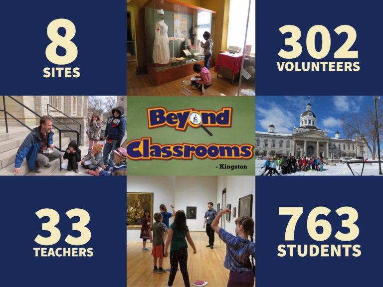 Beyond Classrooms Impact